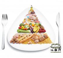 بهترین تغذیه برای قبل و بعد تمرین,تغذیه بدنسازی,بهترین تغذیه برای قبل تمرین بدنسازی,بدنسازی,غذا در بدنسازی,بهترین مواد غذائی برای بدنسازی,تغذیه ورزش بدنسازی
