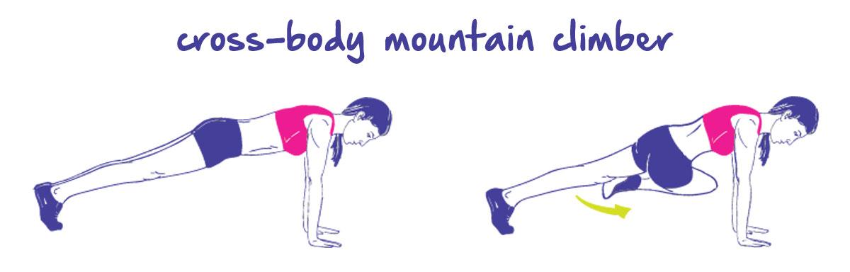عکس برنامه تمرینی تراکمی (density) برای چربی سوزی و حفظ عضلات