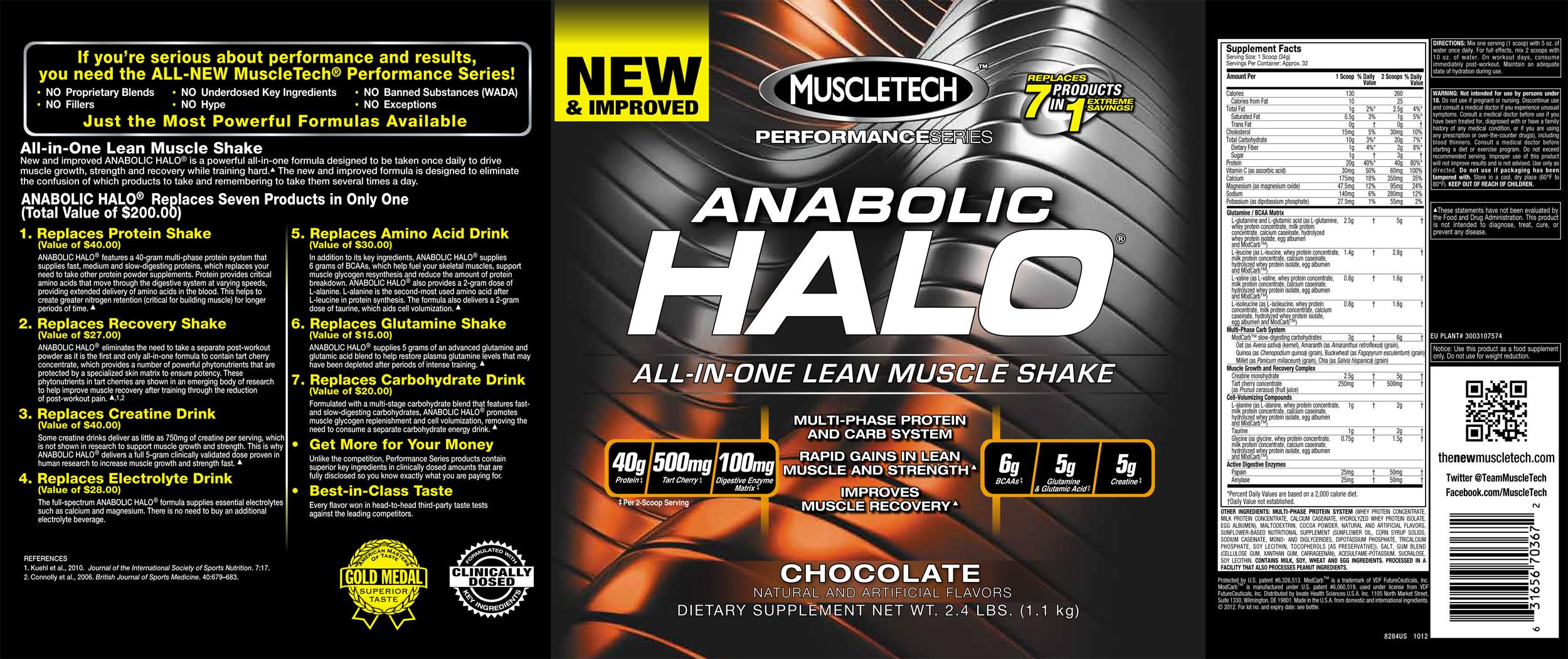 عکس معرفی و بررسی مکمل Anabolic halo