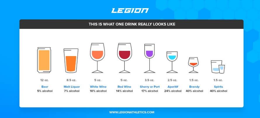 همه چیز در مورد الکل و تاثیرات آن